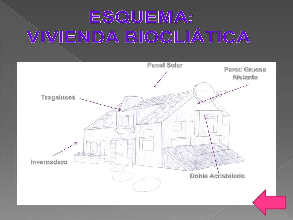 VIVIENDA BIOCLIÁTICA ESQUEMA: Panel Solar Pared Gruesa Aislante