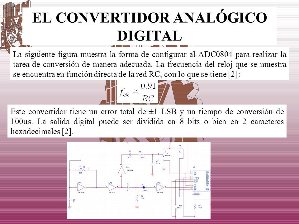 EL CONVERTIDOR ANALÓGICO DIGITAL