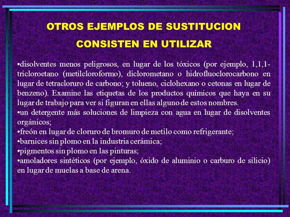 OTROS EJEMPLOS DE SUSTITUCION