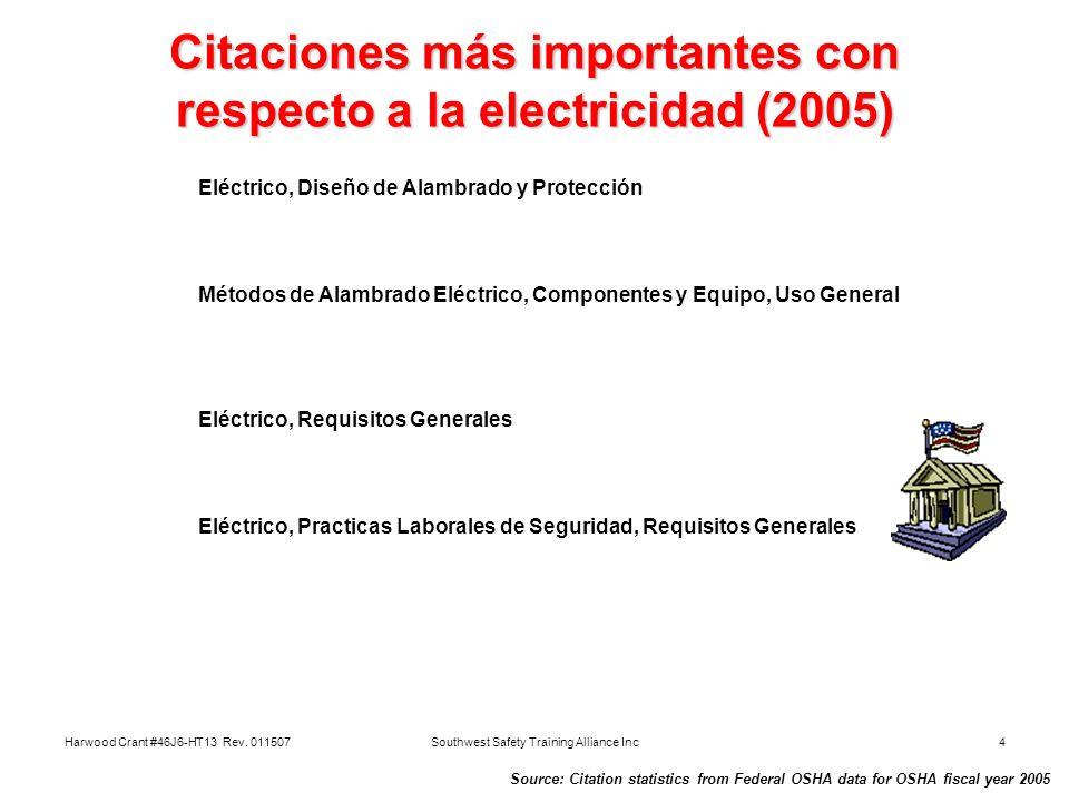 Citaciones más importantes con respecto a la electricidad (2005)