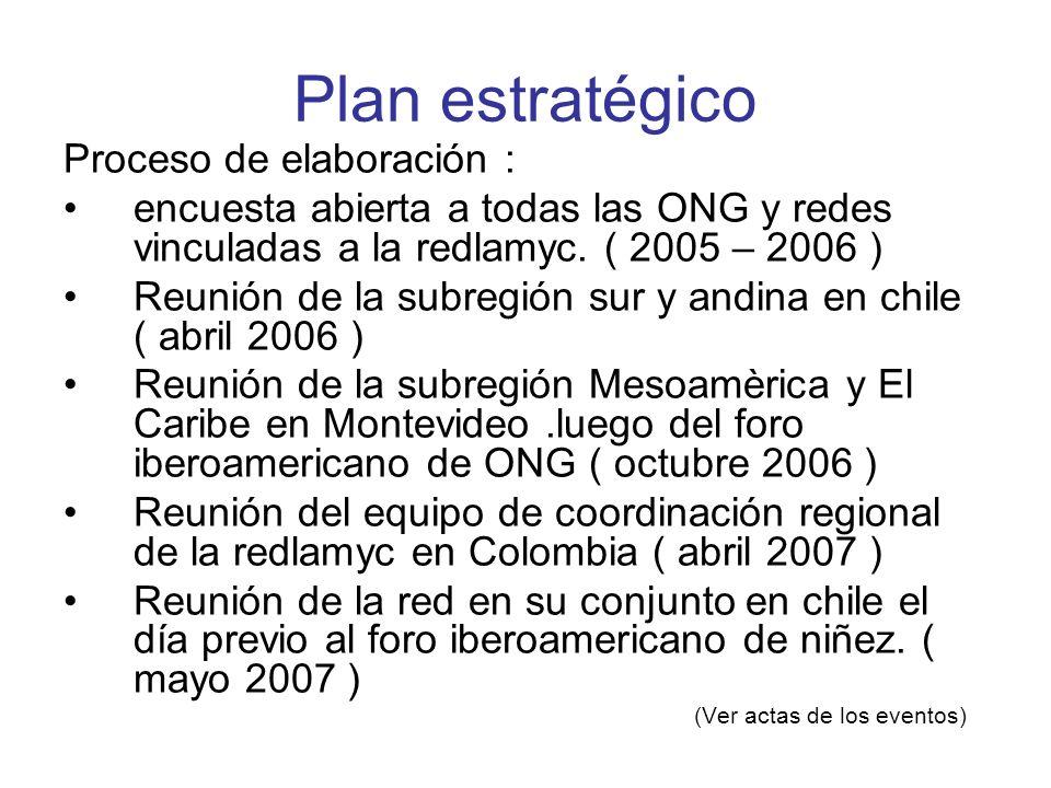 Plan estratégico Proceso de elaboración :