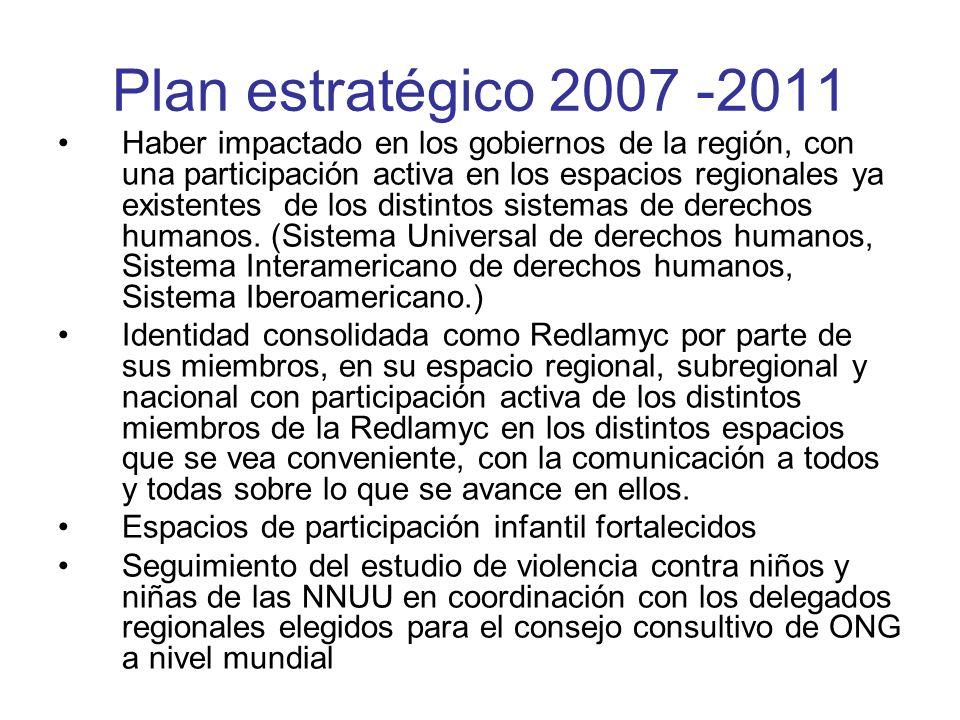 Plan estratégico 2007 -2011