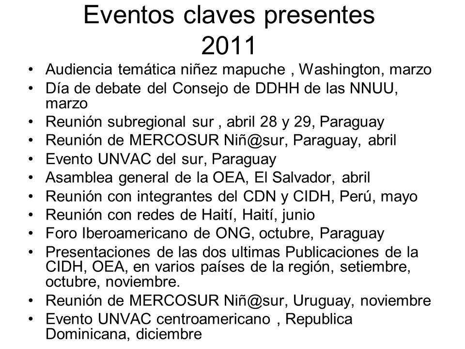 Eventos claves presentes 2011