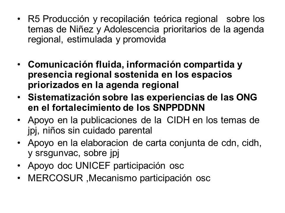 . R5 Producción y recopilación teórica regional sobre los temas de Niñez y Adolescencia prioritarios de la agenda regional, estimulada y promovida.