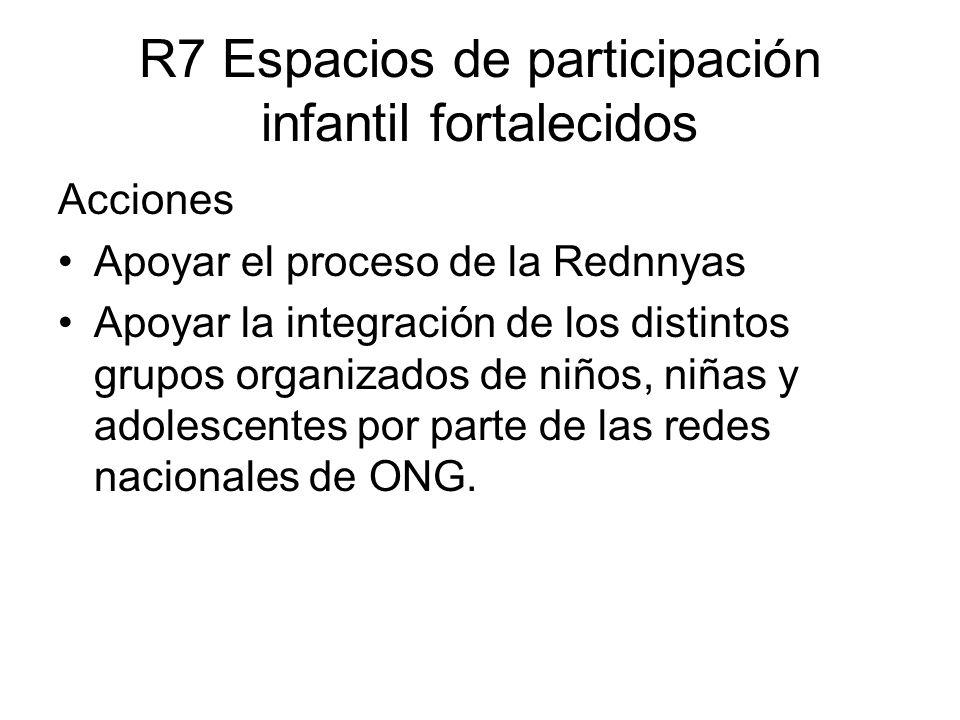 R7 Espacios de participación infantil fortalecidos