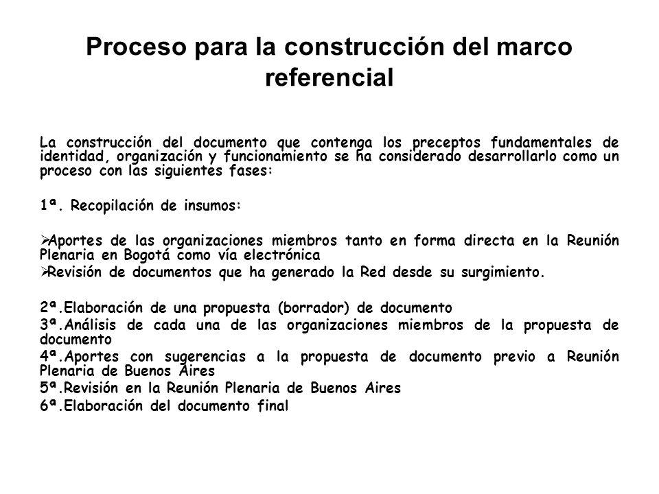 Proceso para la construcción del marco referencial