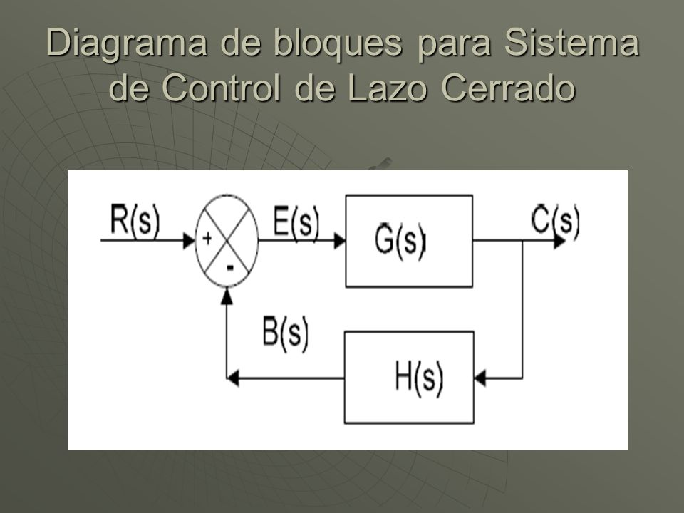 Diagrama de bloques para Sistema de Control de Lazo Cerrado