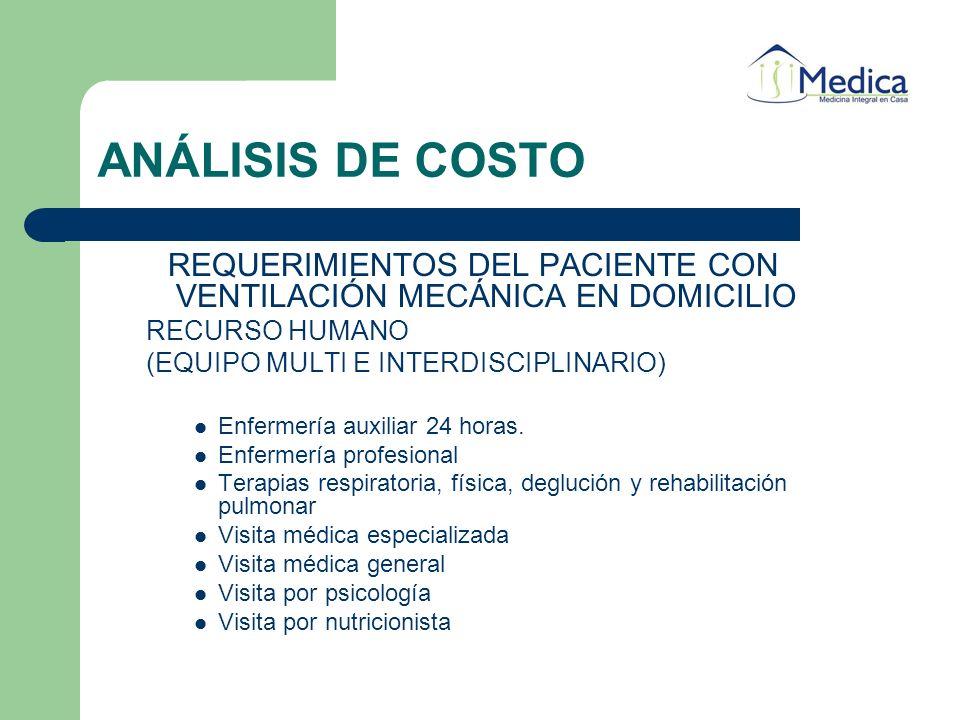 ANÁLISIS DE COSTO REQUERIMIENTOS DEL PACIENTE CON VENTILACIÓN MECÁNICA EN DOMICILIO. RECURSO HUMANO.