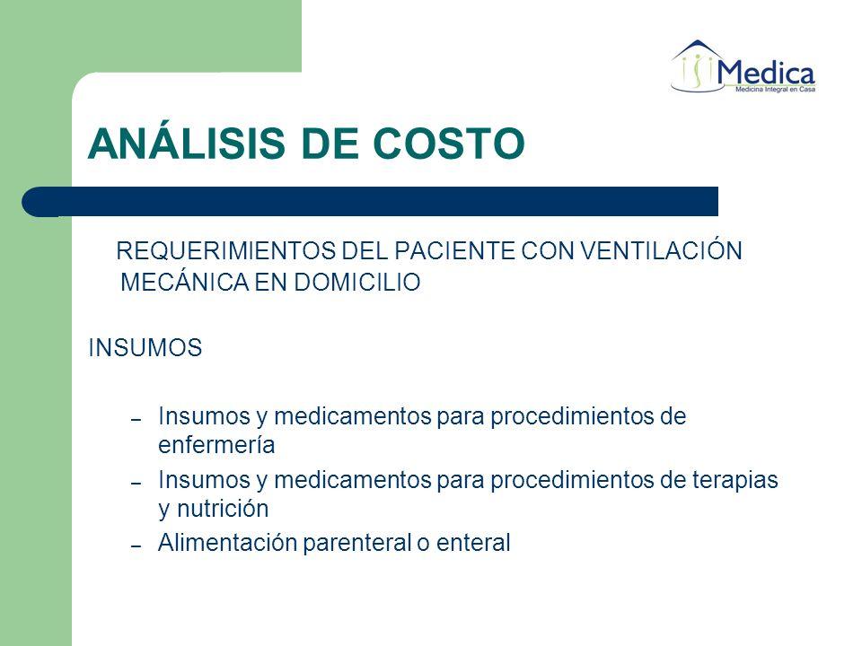 ANÁLISIS DE COSTO REQUERIMIENTOS DEL PACIENTE CON VENTILACIÓN MECÁNICA EN DOMICILIO. INSUMOS.