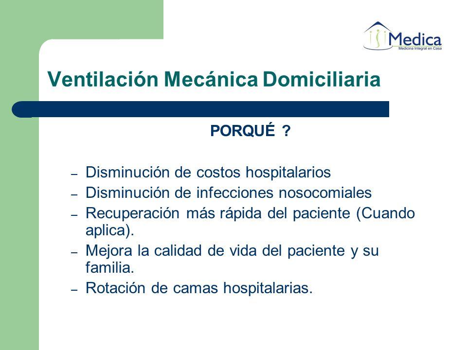 Ventilación Mecánica Domiciliaria