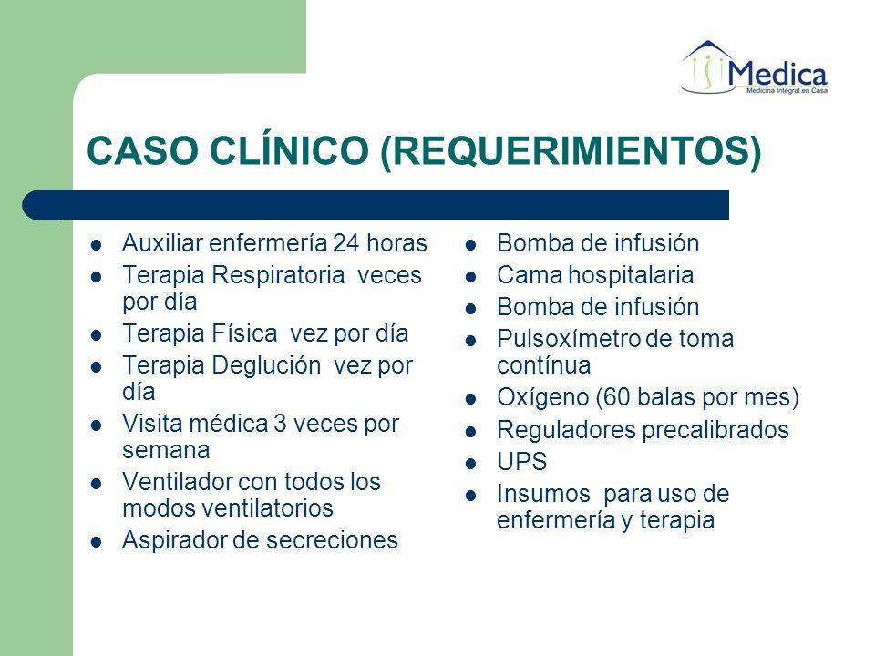 CASO CLÍNICO (REQUERIMIENTOS)