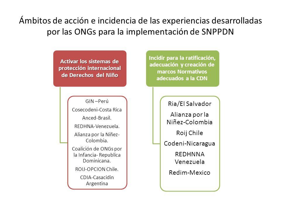 Activar los sistemas de protección internacional de Derechos del Niño