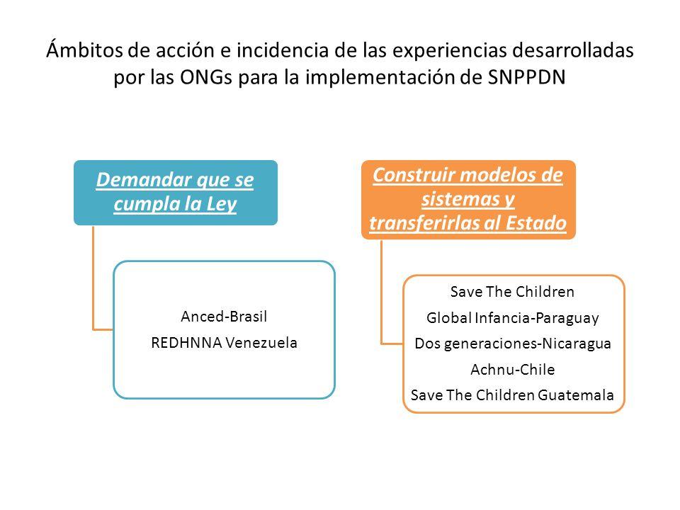 Ámbitos de acción e incidencia de las experiencias desarrolladas por las ONGs para la implementación de SNPPDN