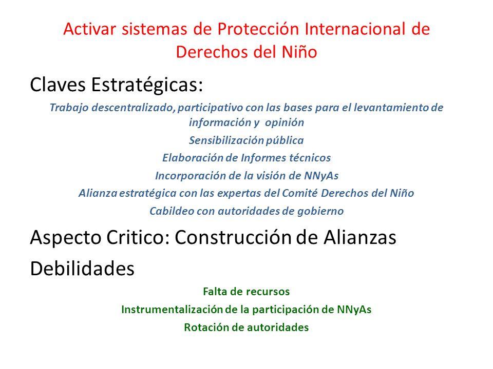 Activar sistemas de Protección Internacional de Derechos del Niño