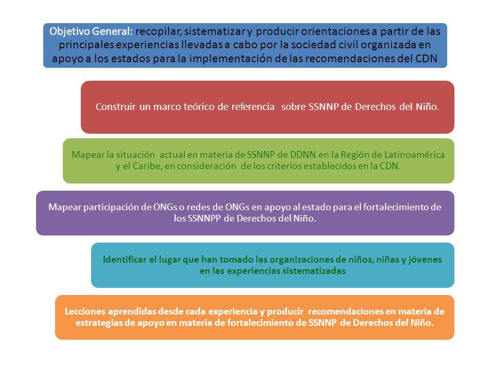 Objetivo General: recopilar, sistematizar y producir orientaciones a partir de las principales experiencias llevadas a cabo por la sociedad civil organizada en apoyo a los estados para la implementación de las recomendaciones del CDN