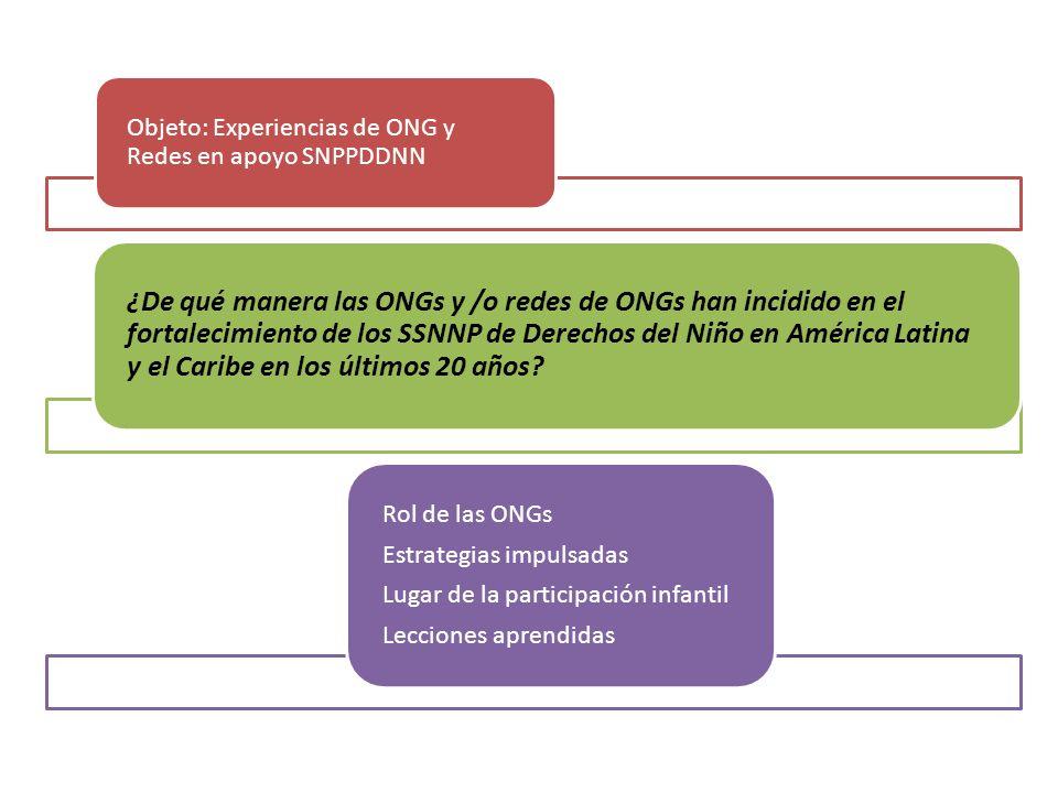 Objeto: Experiencias de ONG y Redes en apoyo SNPPDDNN