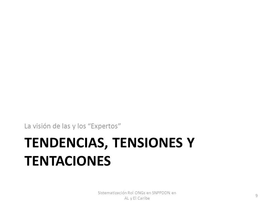 Tendencias, Tensiones y tentaciones