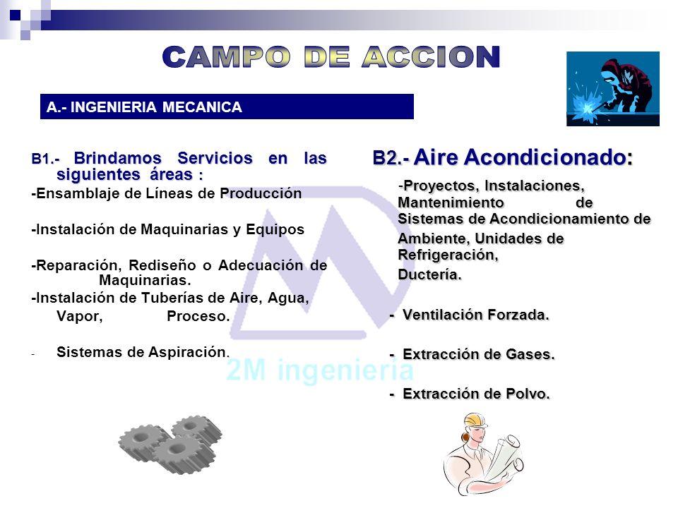 CAMPO DE ACCION B2.- Aire Acondicionado: