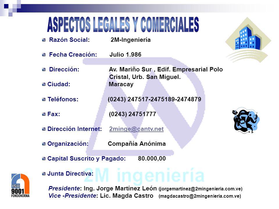 ASPECTOS LEGALES Y COMERCIALES