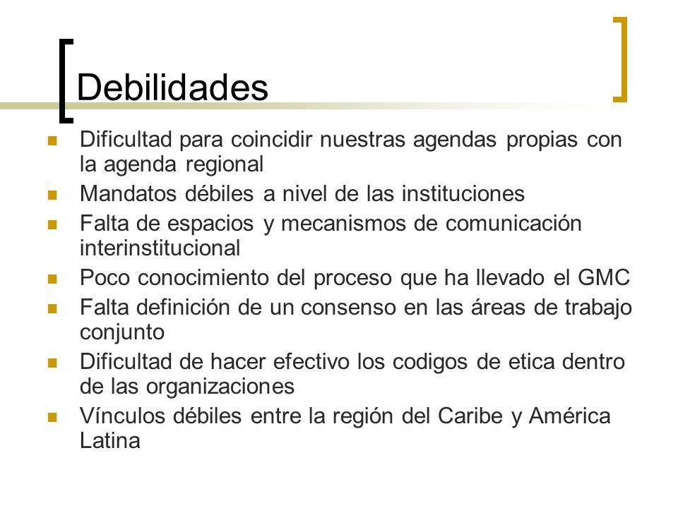DebilidadesDificultad para coincidir nuestras agendas propias con la agenda regional. Mandatos débiles a nivel de las instituciones.