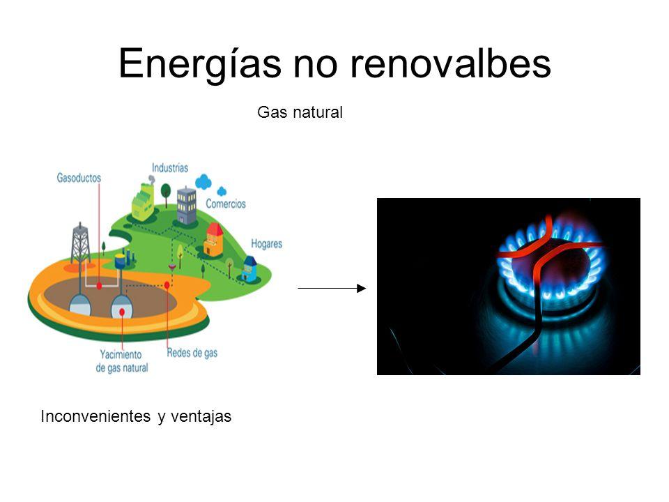 Energías no renovalbes