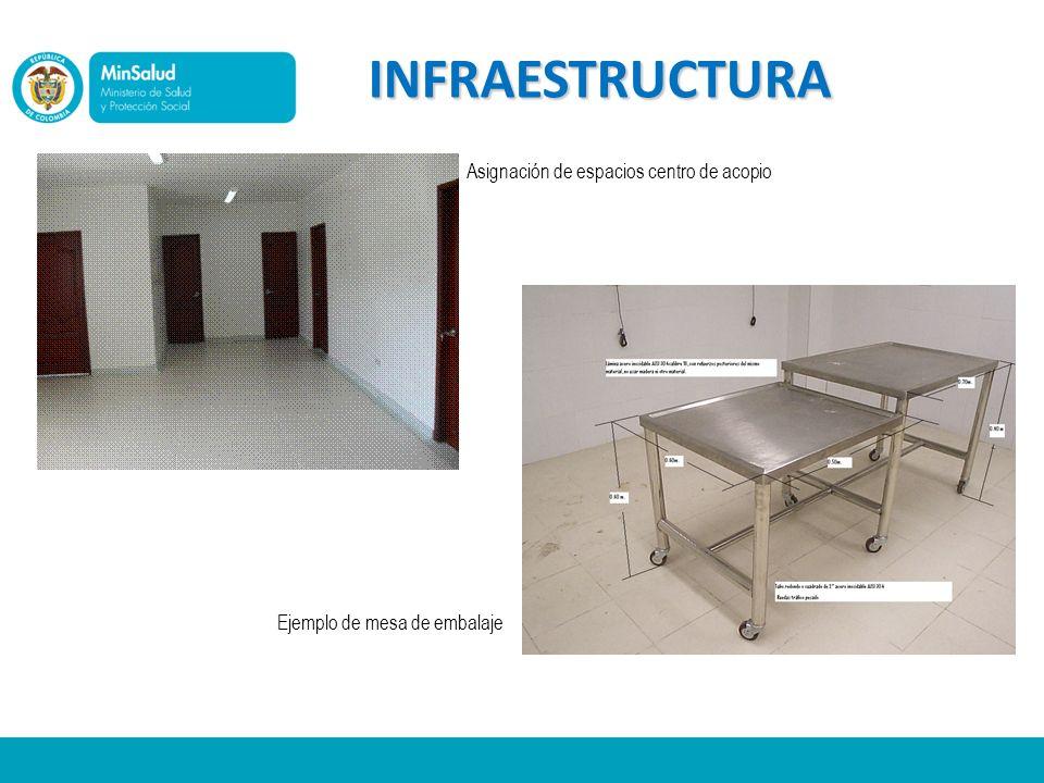 INFRAESTRUCTURA Asignación de espacios centro de acopio