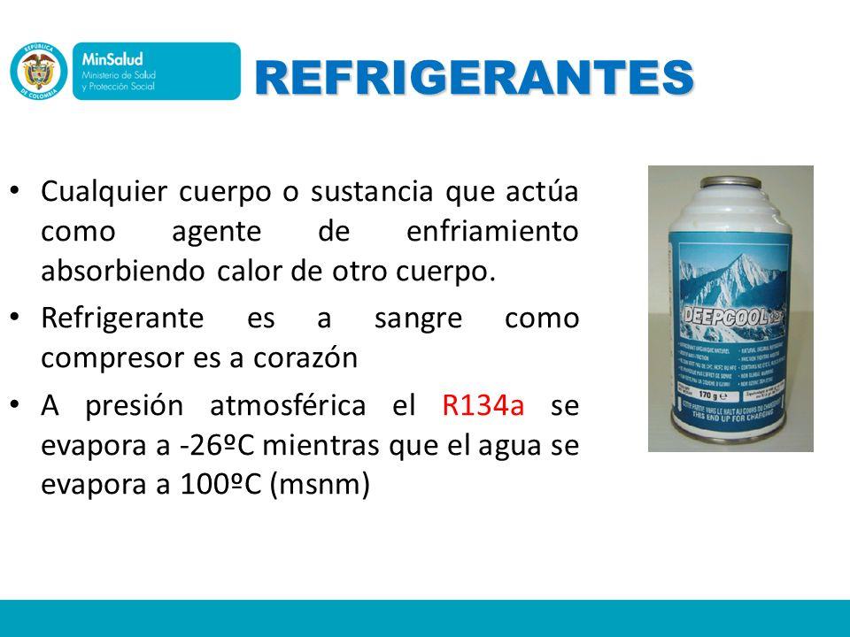 REFRIGERANTES Cualquier cuerpo o sustancia que actúa como agente de enfriamiento absorbiendo calor de otro cuerpo.