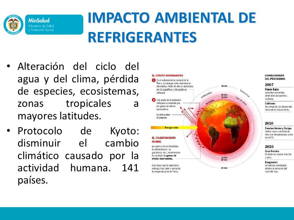 IMPACTO AMBIENTAL DE REFRIGERANTES
