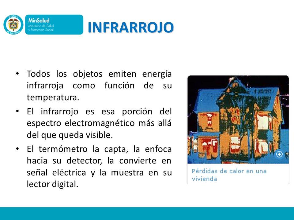 INFRARROJO Todos los objetos emiten energía infrarroja como función de su temperatura.