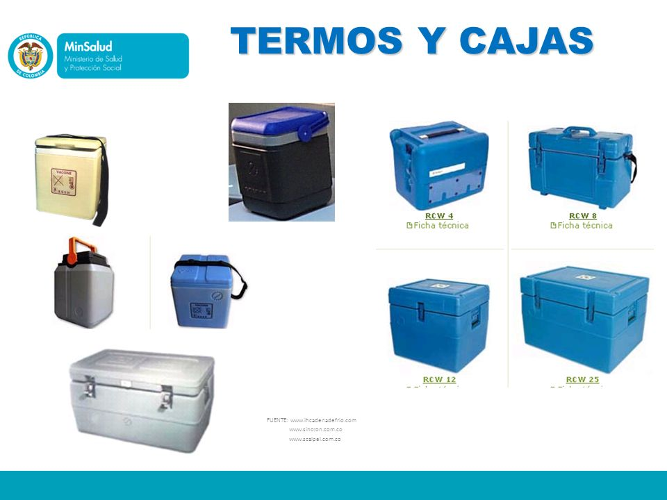 TERMOS Y CAJAS FUENTE: www.ihcadenadefrio.com www.sincron.com.co