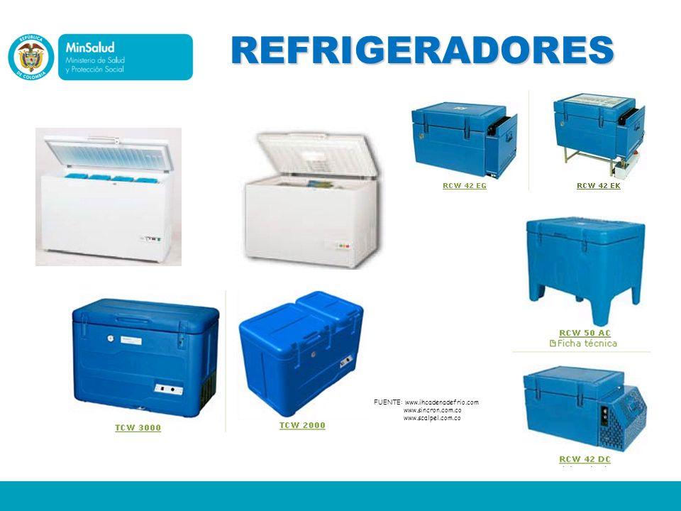REFRIGERADORES FUENTE: FUENTE: www.ihcadenadefrio.com