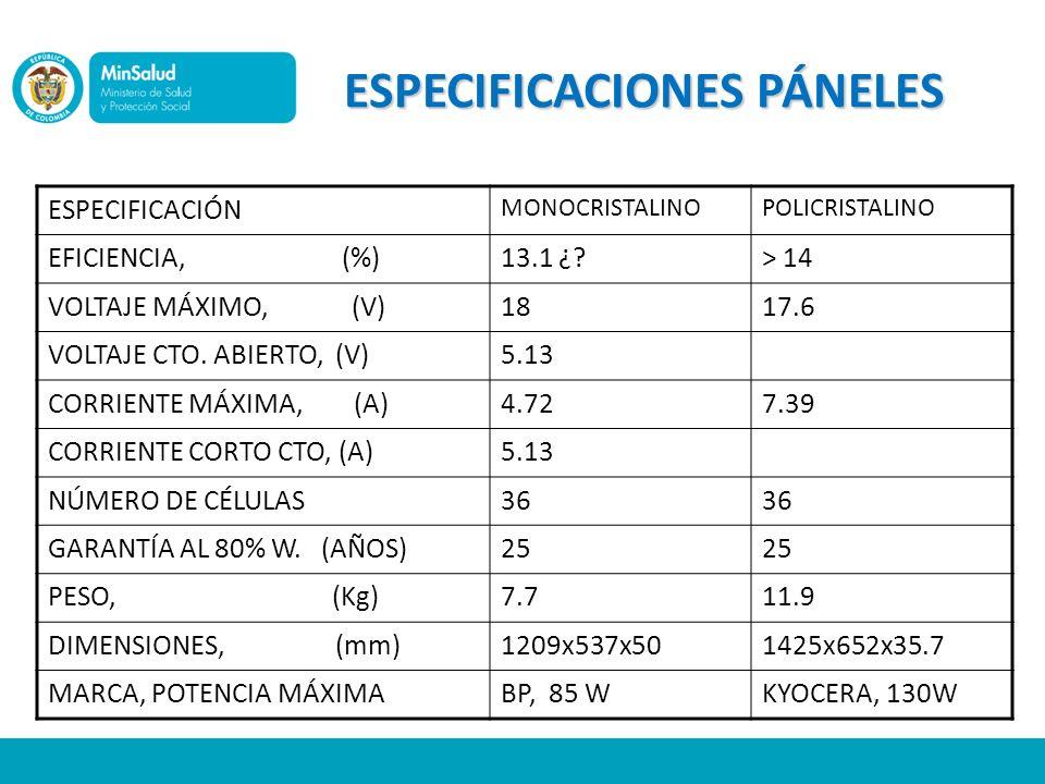 ESPECIFICACIONES PÁNELES