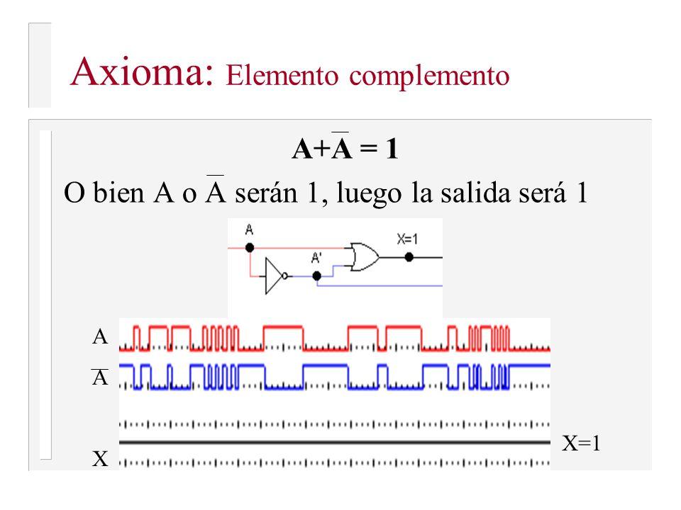 Axioma: Elemento complemento