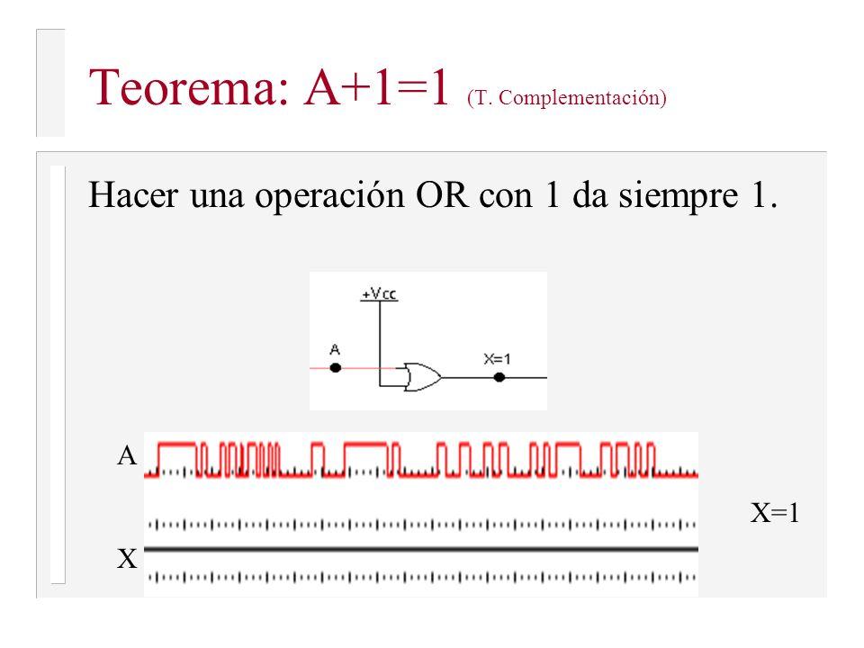 Teorema: A+1=1 (T. Complementación)