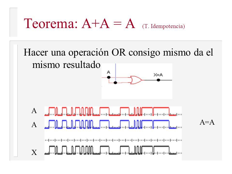 Teorema: A+A = A (T. Idempotencia)