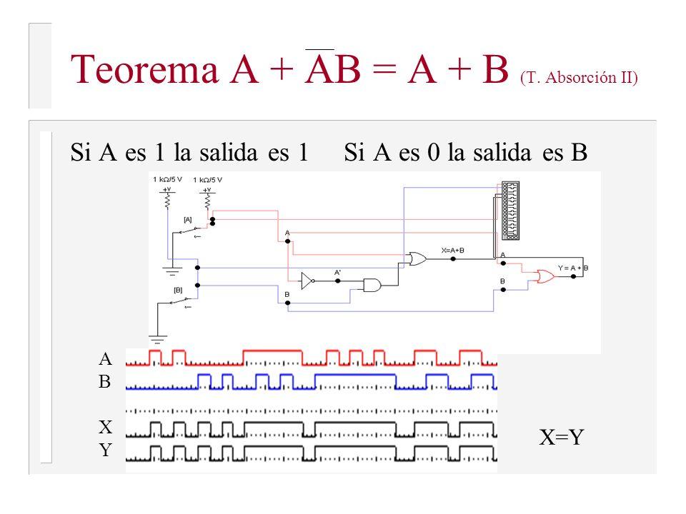 Teorema A + AB = A + B (T. Absorción II)