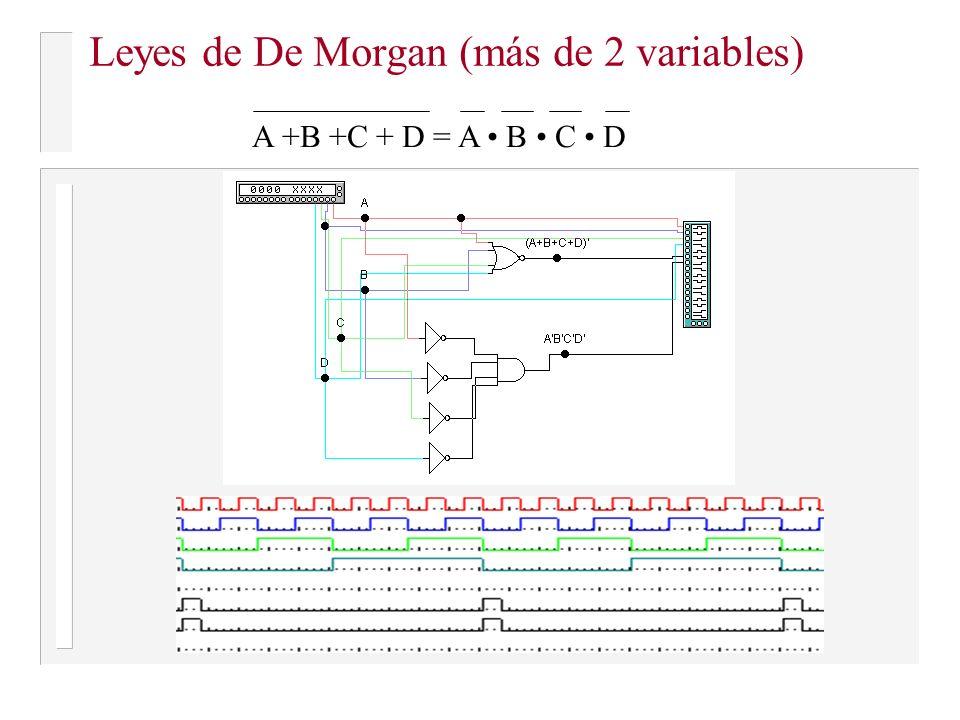Leyes de De Morgan (más de 2 variables)