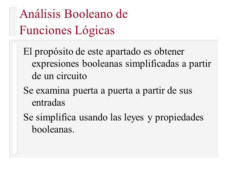 Análisis Booleano de Funciones Lógicas