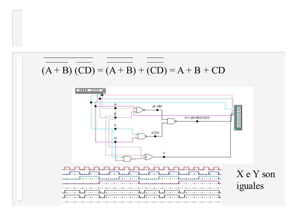 (A + B) (CD) = (A + B) + (CD) = A + B + CD
