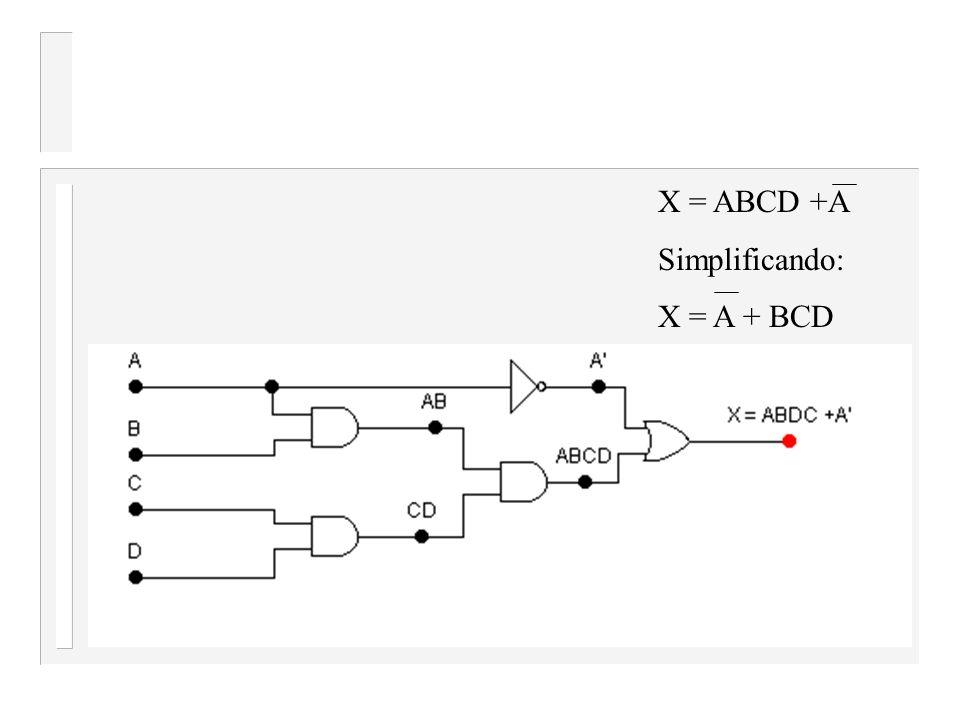 X = ABCD +A Simplificando: X = A + BCD