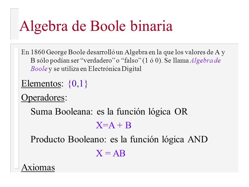 Algebra de Boole binaria