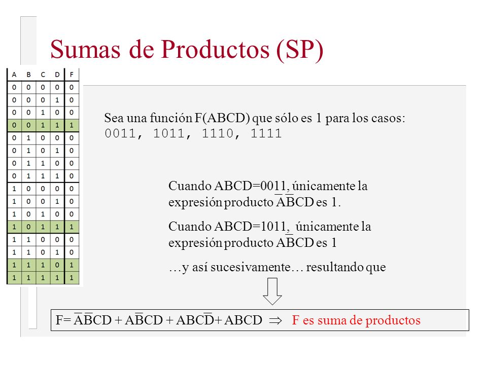 Sumas de Productos (SP)