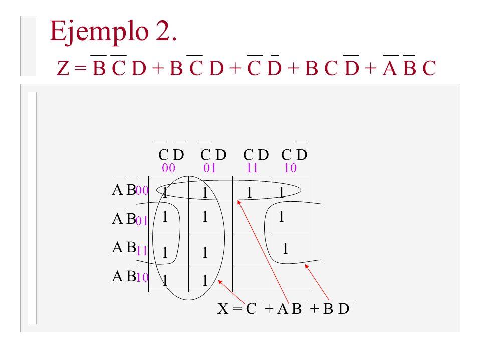 Ejemplo 2. Z = B C D + B C D + C D + B C D + A B C