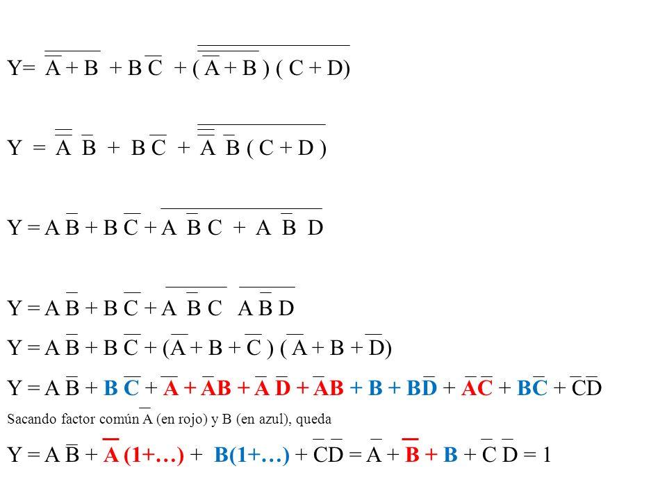 Y = A B + B C + (A + B + C ) ( A + B + D)