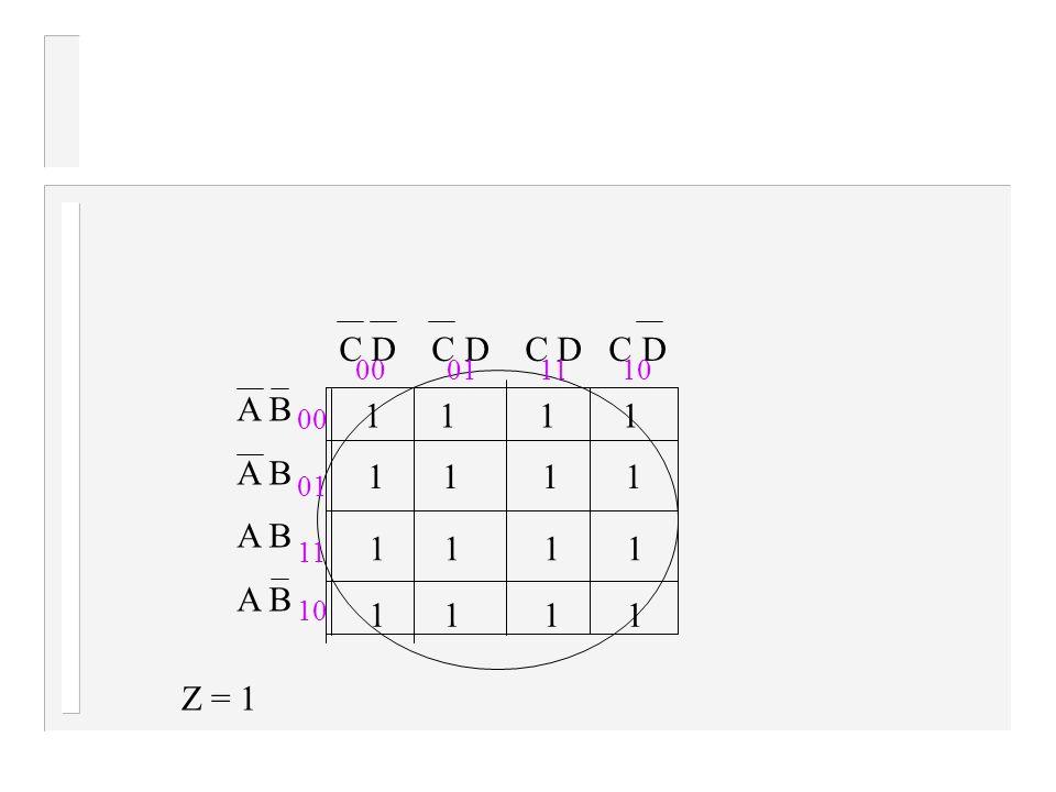 A B C D C D C D C D 00 01 11 10 00 01 11 10 1 1 1 1 1 1 1 1 1 1 1 1 1 1 1 1 Z = 1
