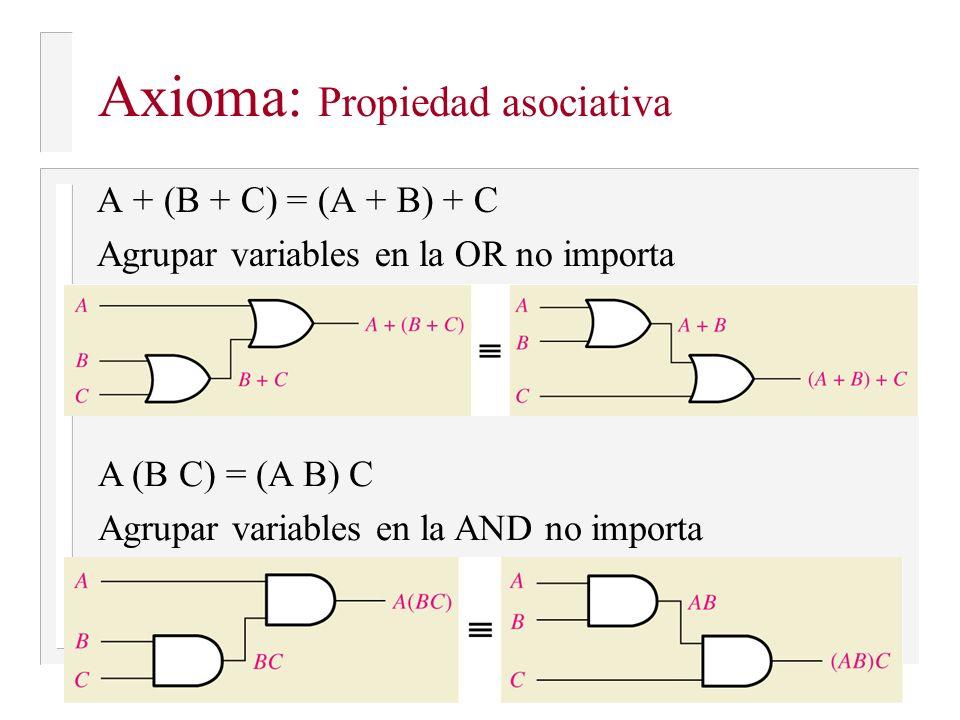 Axioma: Propiedad asociativa