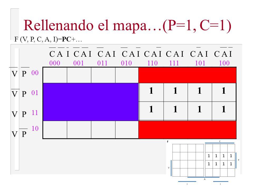 Rellenando el mapa…(P=1, C=1)