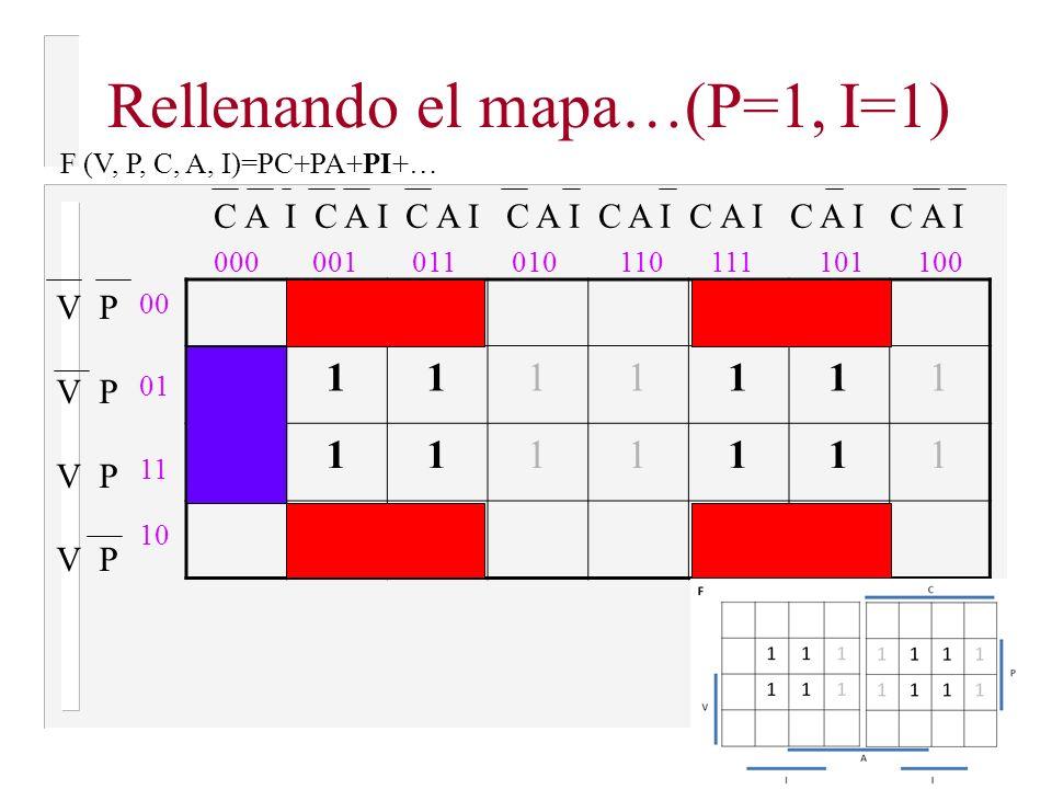 Rellenando el mapa…(P=1, I=1)