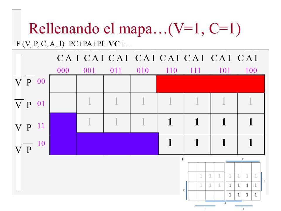 Rellenando el mapa…(V=1, C=1)