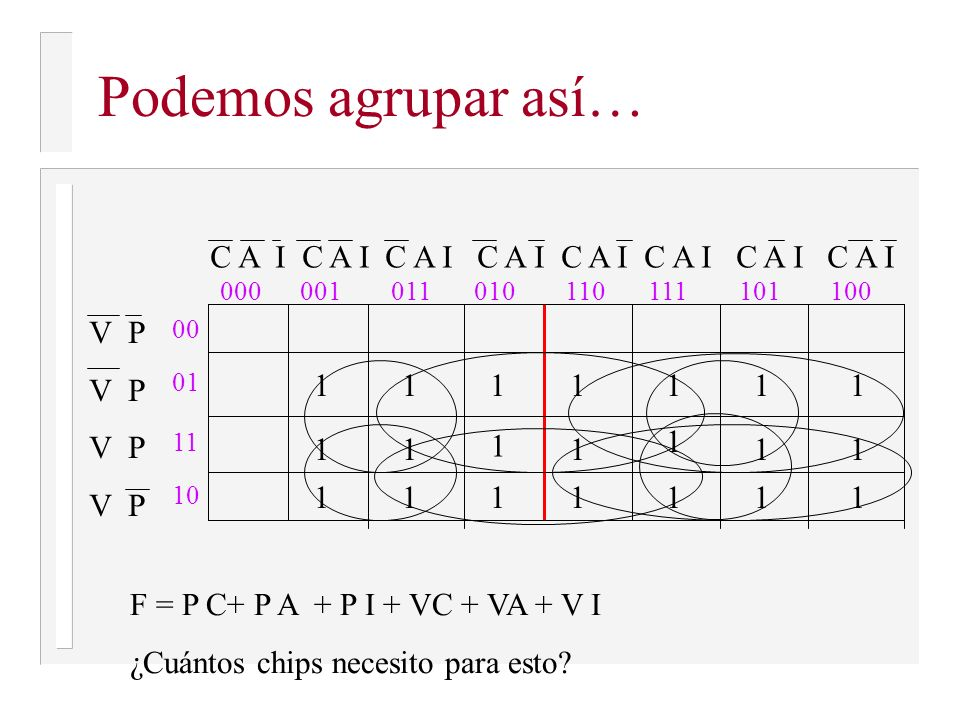 Podemos agrupar así… C A I C A I C A I C A I C A I C A I C A I C A I